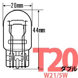 T20ダブル